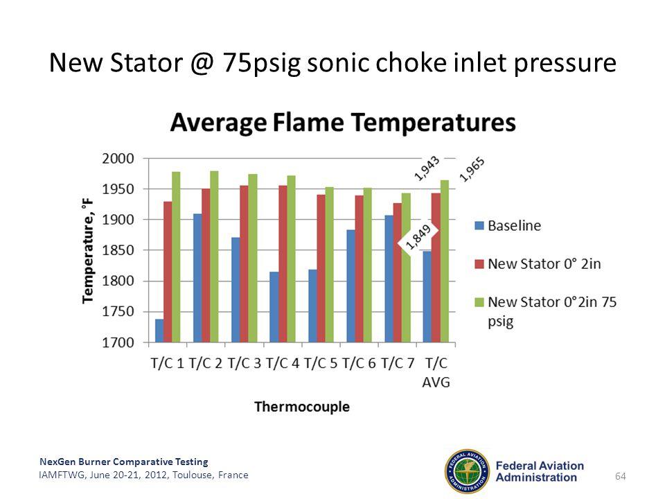 NexGen Burner Comparative Testing IAMFTWG, June 20-21, 2012, Toulouse, France New Stator @ 75psig sonic choke inlet pressure 64
