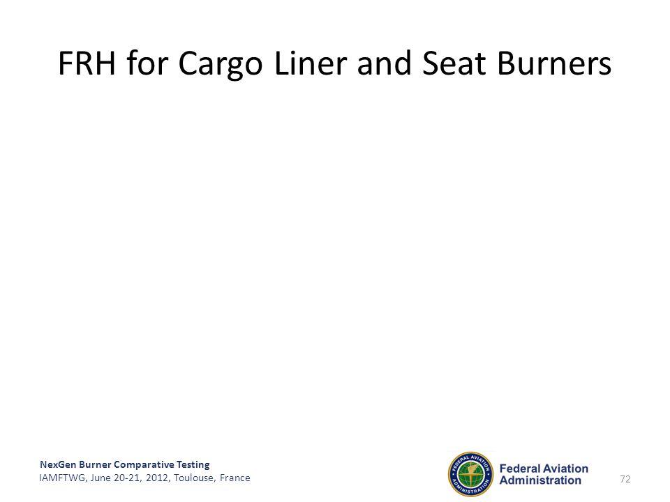 NexGen Burner Comparative Testing IAMFTWG, June 20-21, 2012, Toulouse, France FRH for Cargo Liner and Seat Burners 72