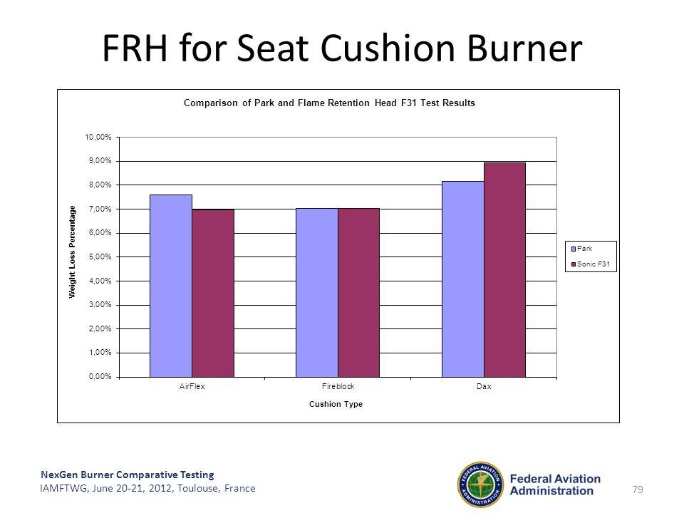 NexGen Burner Comparative Testing IAMFTWG, June 20-21, 2012, Toulouse, France FRH for Seat Cushion Burner 79