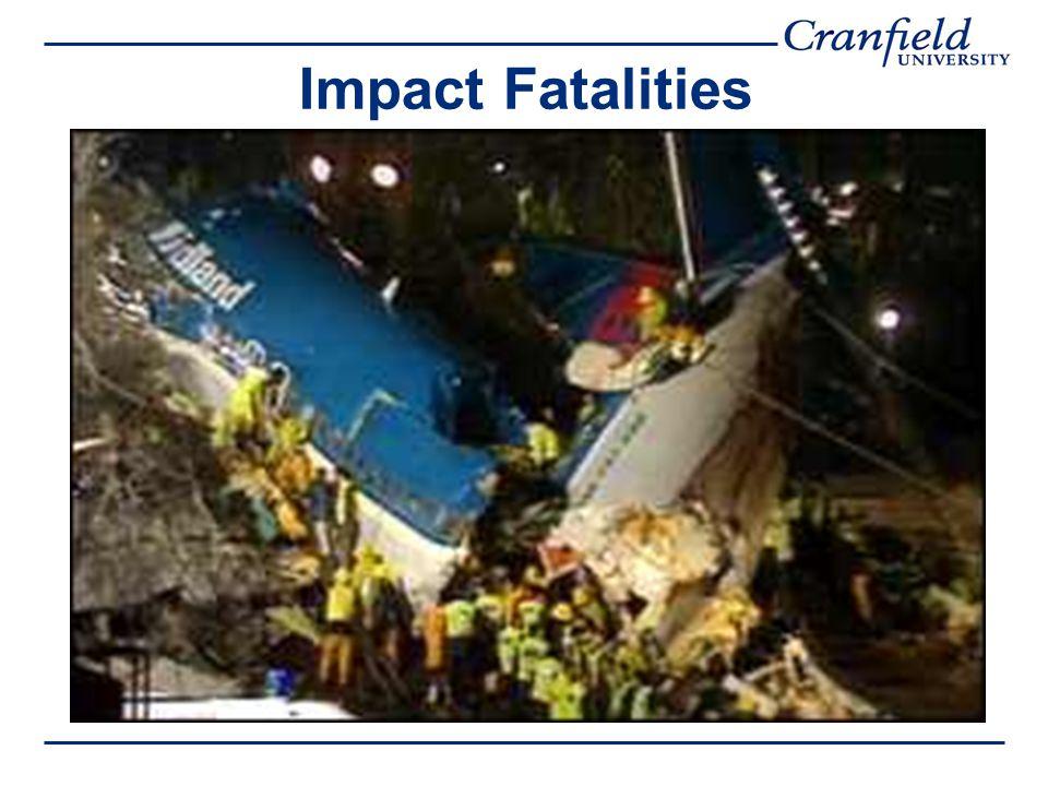 Impact Fatalities