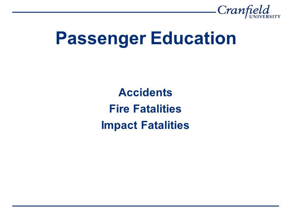 Fire Scenario  Rapid Evacuation –90 Second Evacuation Demonstration –Cabin Configuration –Cabin Crew Performance –Passenger Education