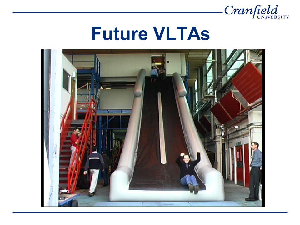 Future VLTAs