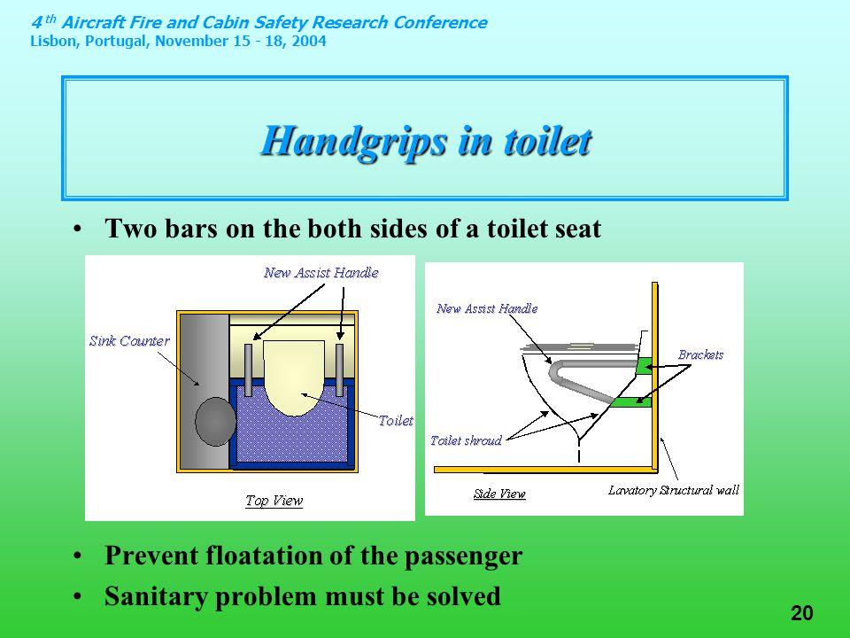 4 th Aircraft Fire and Cabin Safety Research Conference Lisbon, Portugal, November 15 - 18, 2004 20 Handgrips in toilet Two bars on the both sides of a toilet seat Prevent floatation of the passenger Sanitary problem must be solved