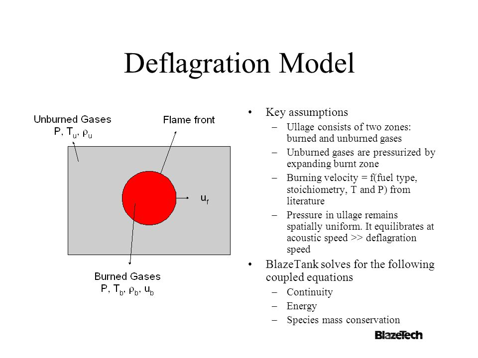 Deflagration Model Key assumptions –Ullage consists of two zones: burned and unburned gases –Unburned gases are pressurized by expanding burnt zone –Burning velocity = f(fuel type, stoichiometry, T and P) from literature –Pressure in ullage remains spatially uniform.