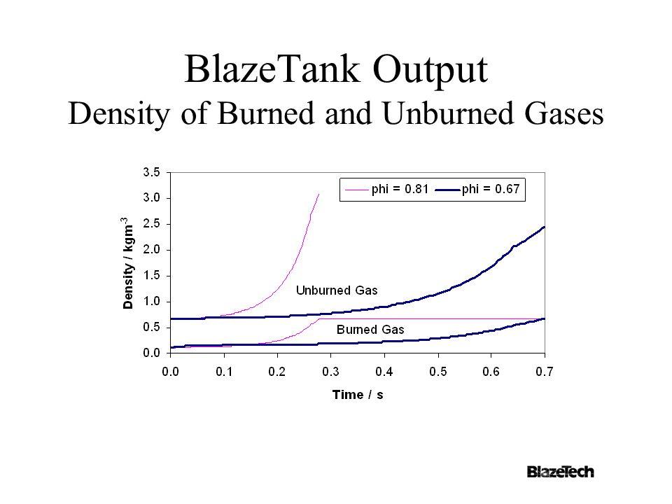 BlazeTank Output Density of Burned and Unburned Gases