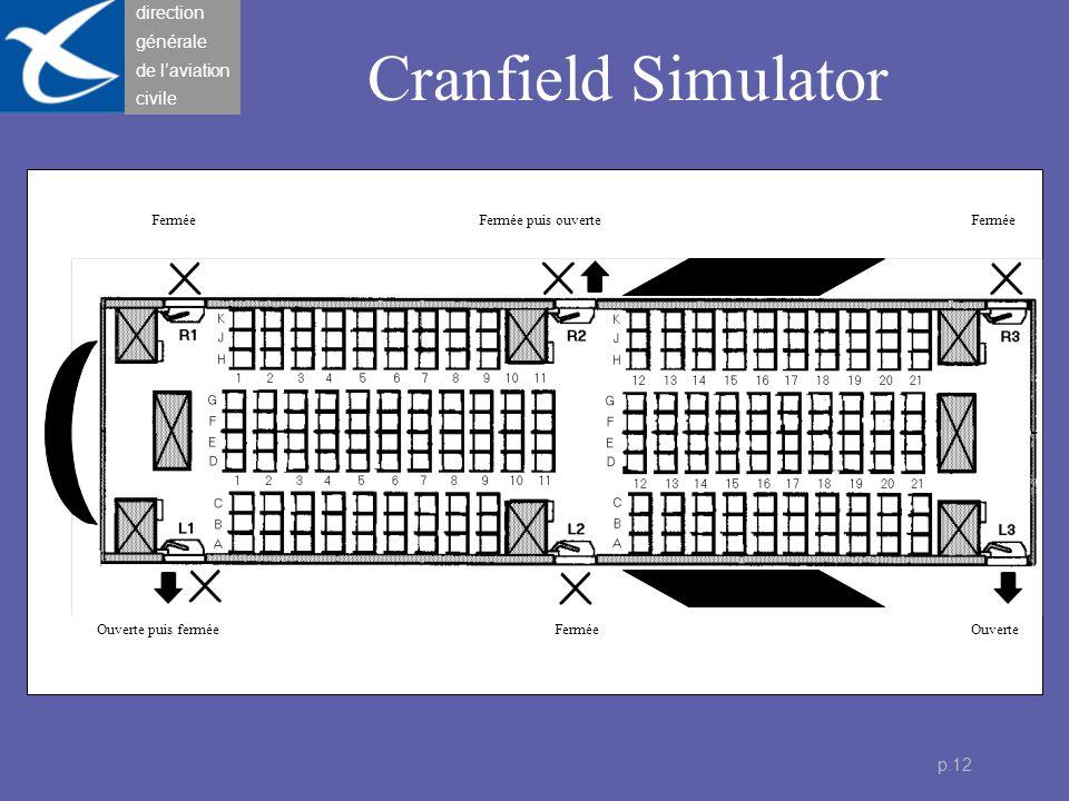 direction générale de l'aviation civile p.12 Cranfield Simulator Fermée Fermée puis ouverte Ouverte puis ferméeFerméeOuverte