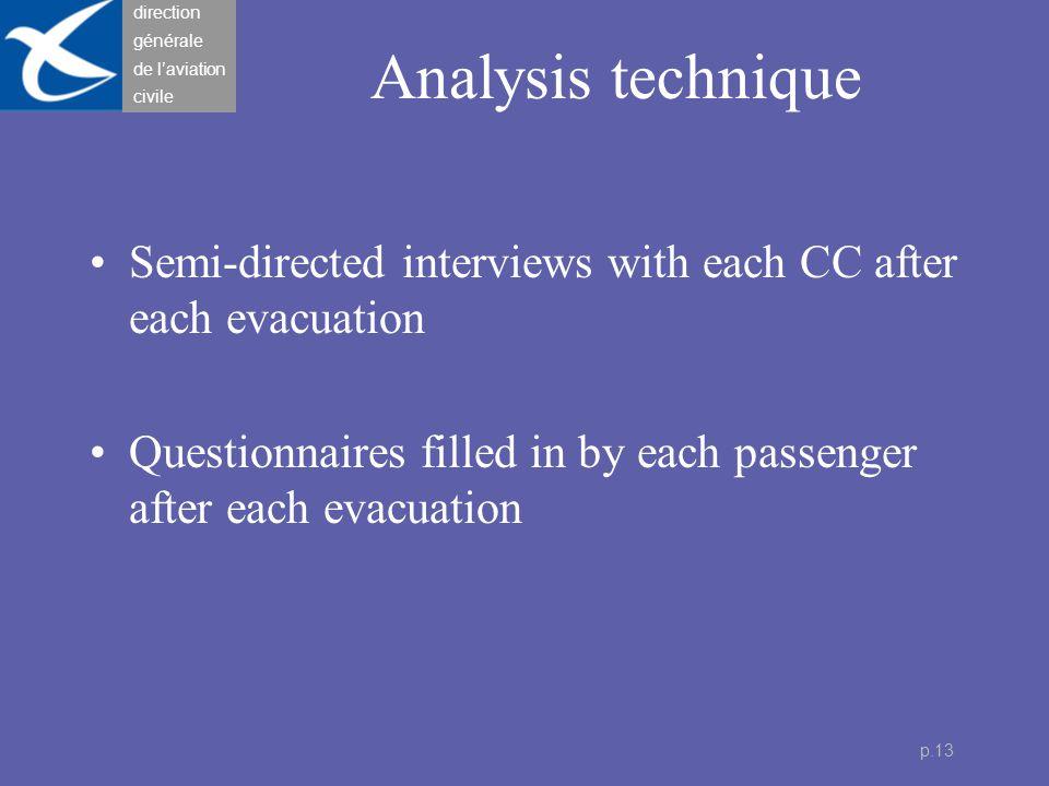 direction générale de l'aviation civile p.13 Analysis technique Semi-directed interviews with each CC after each evacuation Questionnaires filled in by each passenger after each evacuation
