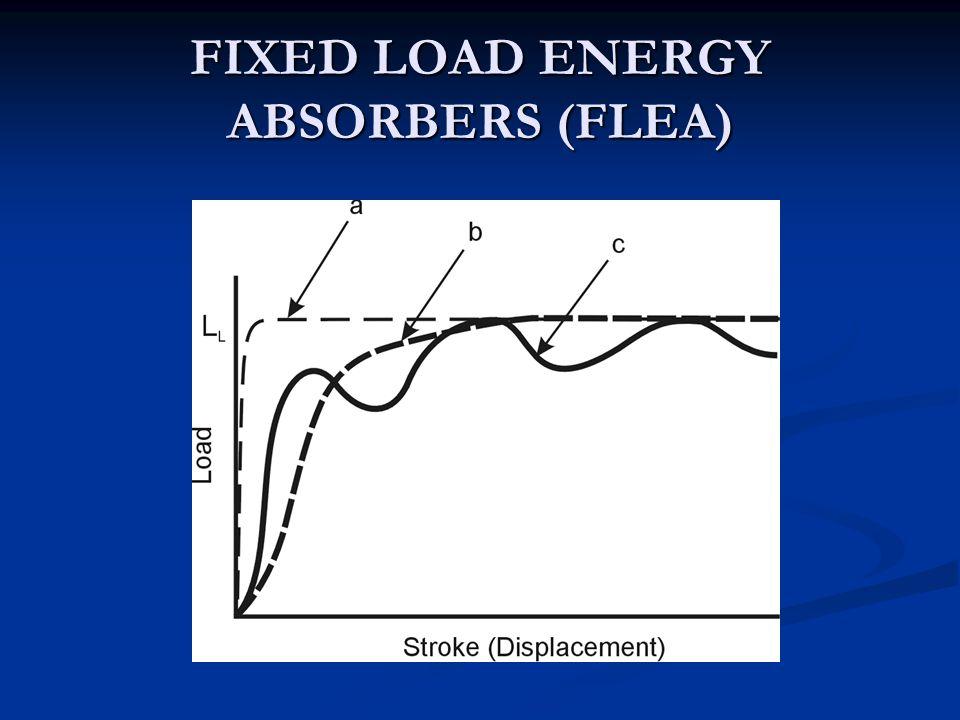 FIXED LOAD ENERGY ABSORBERS (FLEA)
