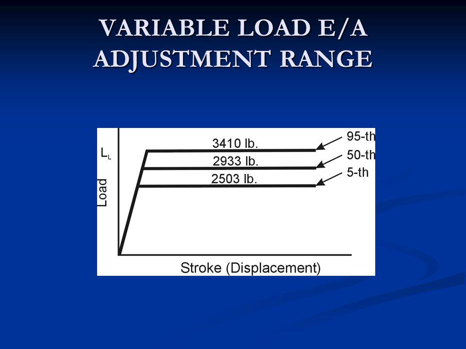 VARIABLE LOAD E/A ADJUSTMENT RANGE