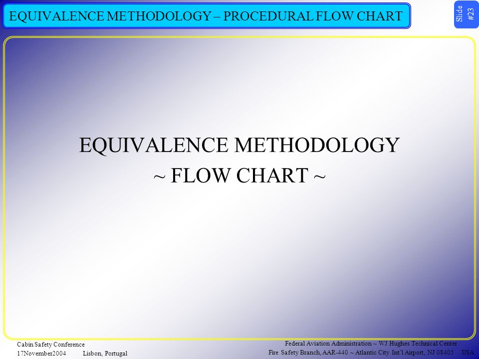 Slide #23 Federal Aviation Administration ~ WJ Hughes Technical Center Fire Safety Branch, AAR-440 ~ Atlantic City Int'l Airport, NJ 08405 USA Cabin Safety Conference 17November2004Lisbon, Portugal EQUIVALENCE METHODOLOGY – PROCEDURAL FLOW CHART EQUIVALENCE METHODOLOGY ~ FLOW CHART ~