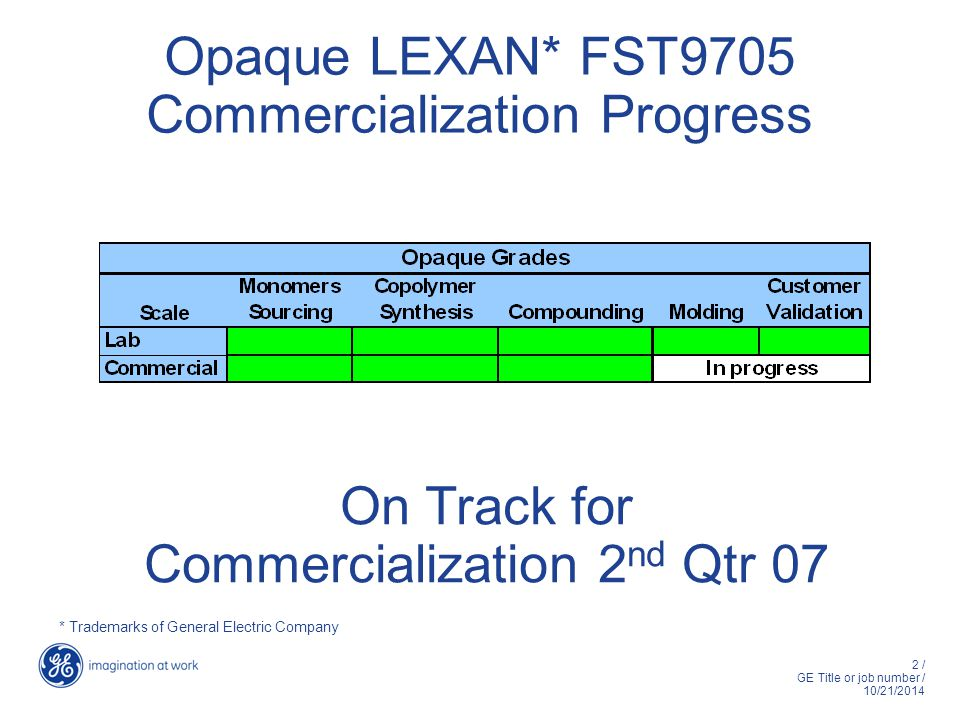 2 / GE Title or job number / 10/21/2014 Opaque LEXAN* FST9705 Commercialization Progress On Track for Commercialization 2 nd Qtr 07 * Trademarks of Ge