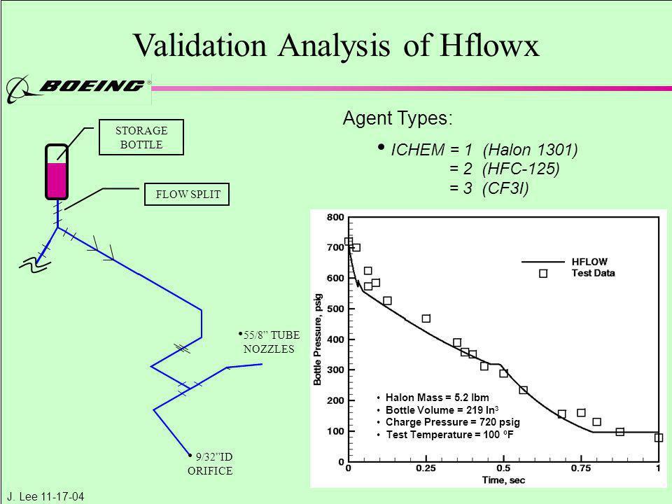 "J. Lee 11-17-04 FLOW SPLIT 9/32""ID ORIFICE 55/8"" TUBE NOZZLES STORAGE BOTTLE Halon Mass = 5.2 lbm Bottle Volume = 219 In 3 Charge Pressure = 720 psig"