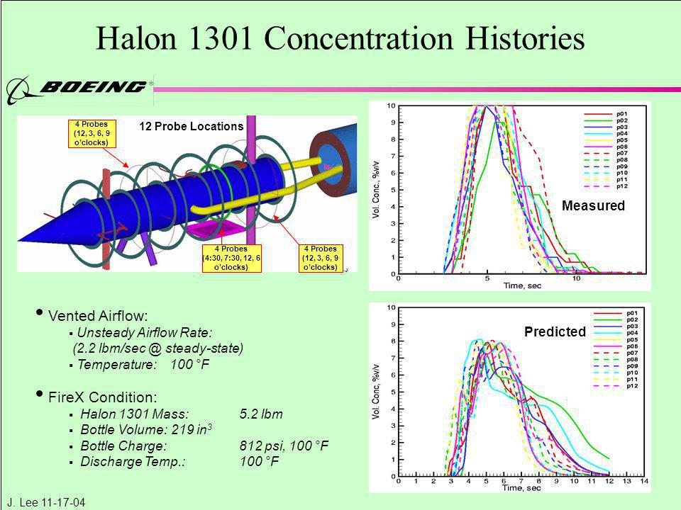 J. Lee 11-17-04 Halon 1301 Concentration Histories Vented Airflow:  Unsteady Airflow Rate: (2.2 lbm/sec @ steady-state)  Temperature: 100 °F FireX C