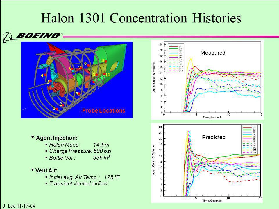 J. Lee 11-17-04 Halon 1301 Concentration Histories 1 2 3 4 5 6 7 8 11 9 12 10 Probe Locations Agent Injection:  Halon Mass: 14 lbm  Charge Pressure: