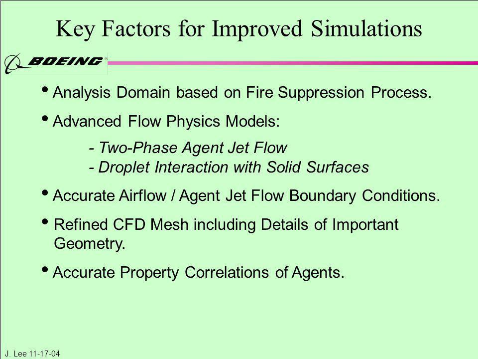 J. Lee 11-17-04 Key Factors for Improved Simulations Analysis Domain based on Fire Suppression Process. Advanced Flow Physics Models: - Two-Phase Agen