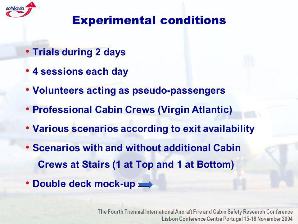 The Fourth Triennial International Aircraft Fire and Cabin Safety Research Conference Lisbon Conference Centre Portugal 15-18 November 2004 Experimental conditions Trials during 2 days 4 sessions each day Volunteers acting as pseudo-passengers Professional Cabin Crews (Virgin Atlantic) Various scenarios according to exit availability Scenarios with and without additional Cabin Crews at Stairs (1 at Top and 1 at Bottom) Double deck mock-up