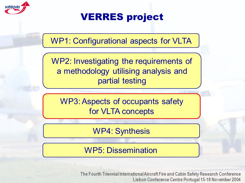 The Fourth Triennial International Aircraft Fire and Cabin Safety Research Conference Lisbon Conference Centre Portugal 15-18 November 2004 VERRES project WP1: Configurational aspects for VLTA WP2: Investigating the requirements of a methodology utilising analysis and partial testing WP3: Aspects of occupants safety for VLTA concepts WP4: Synthesis WP5: Dissemination