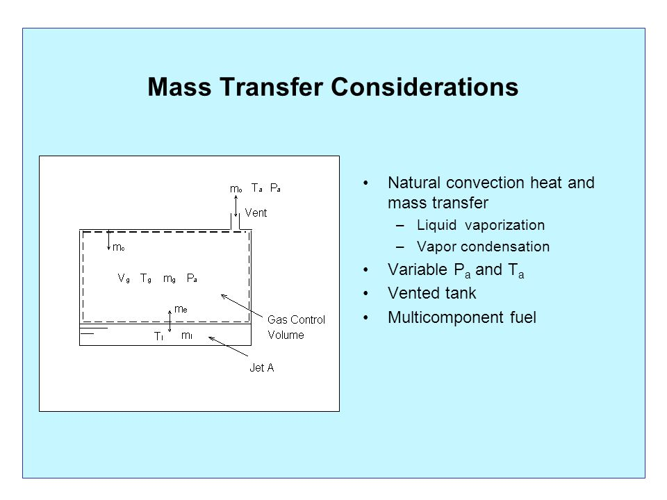 Mass Transfer Considerations Natural convection heat and mass transfer – Liquid vaporization – Vapor condensation Variable P a and T a Vented tank Multicomponent fuel