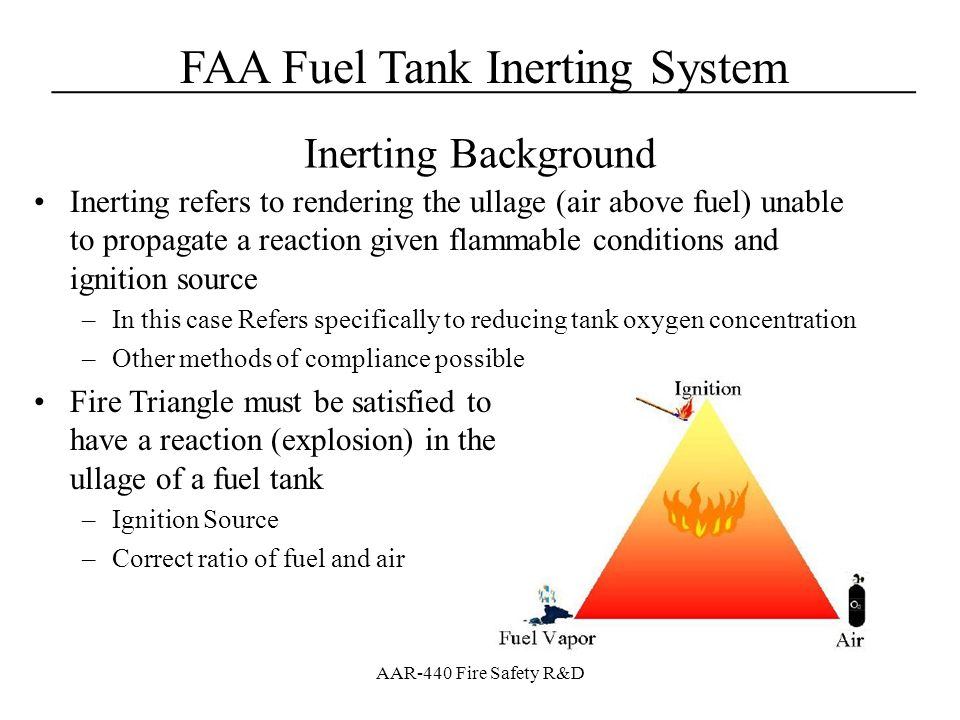 FAA Fuel Tank Inerting System____________________________________ AAR-440 Fire Safety R&D Compared dynamic ASM performance with static measurements –through out flight cycle on A320 flight test and compared to static lab data Data comparison generally good with some large discrepancies –Illustrates the difficulty in obtaining stable temperature and pressure during flight test –180 degree F ASM temp frequently unattainable during Airbus testing –Fixed orifice gives variable flow Measured Results – Single ASM