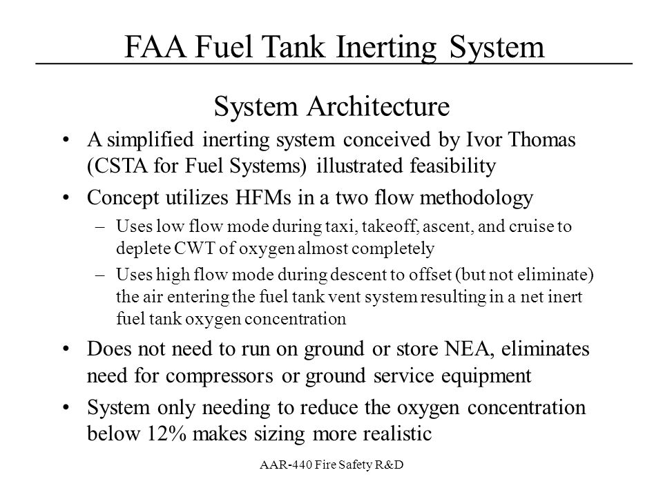 FAA Fuel Tank Inerting System____________________________________ AAR-440 Fire Safety R&D FAA Simplified Inerting System Block Diagram