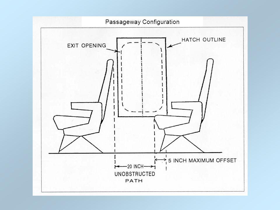 Passageway Configuration