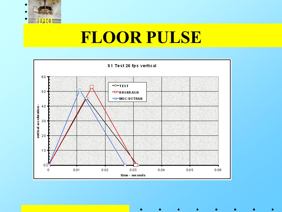 DRI FLOOR PULSE