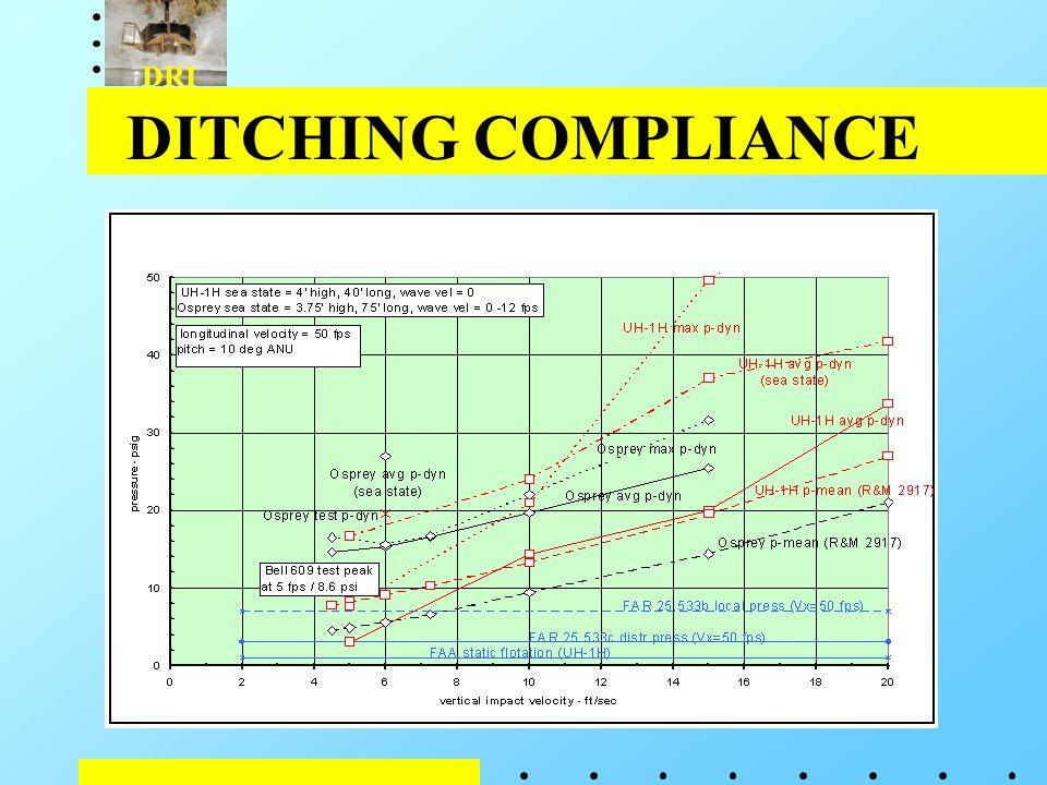 DRI DITCHING COMPLIANCE