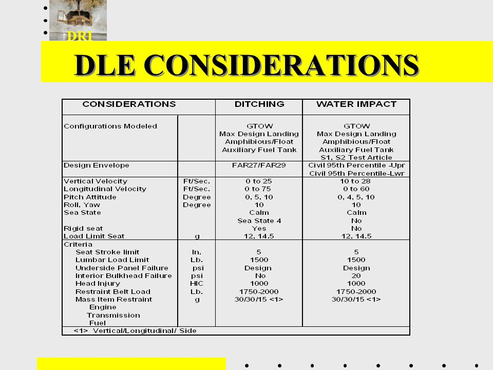DRI DLE CONSIDERATIONS