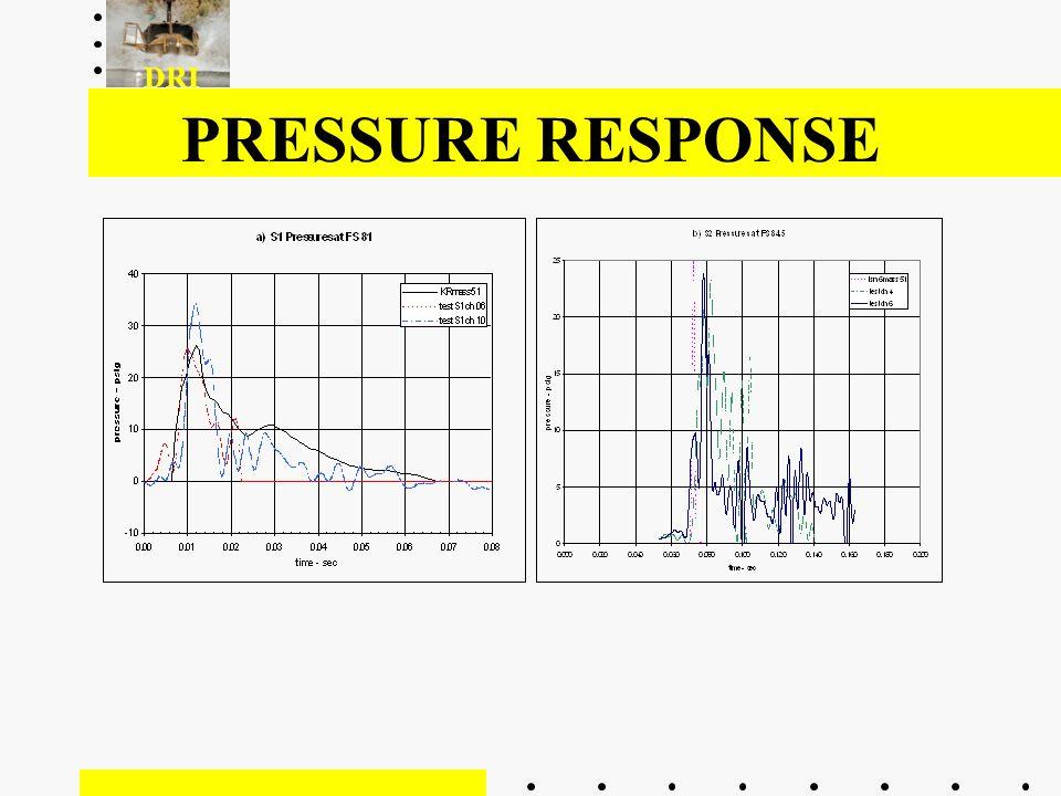DRI PRESSURE RESPONSE