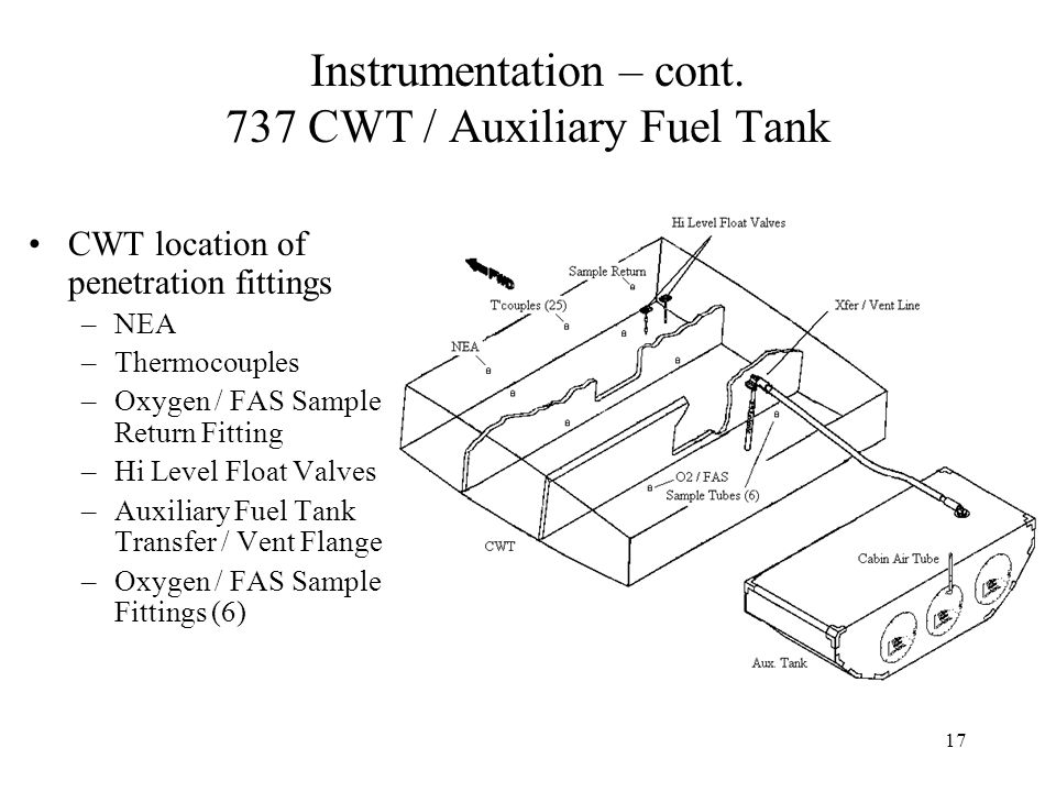 17 Instrumentation – cont. 737 CWT / Auxiliary Fuel Tank CWT location of penetration fittings –NEA –Thermocouples –Oxygen / FAS Sample Return Fitting