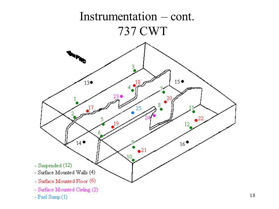 18 Instrumentation – cont. 737 CWT