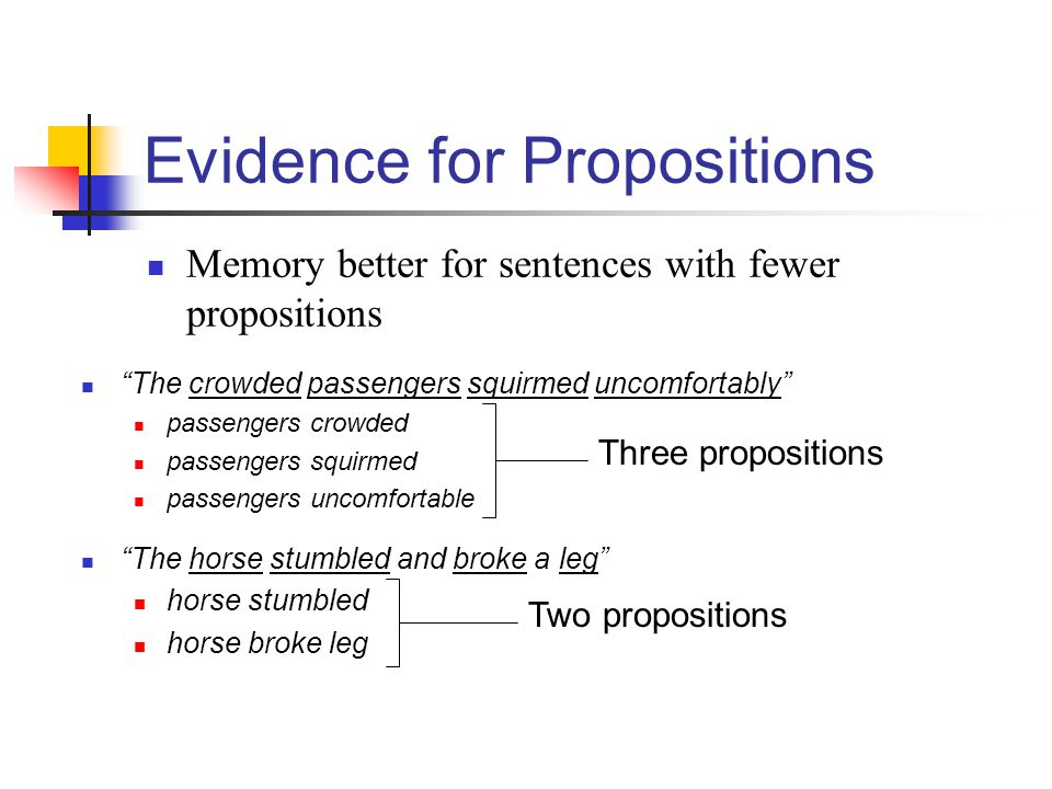 "Evidence for Propositions Memory better for sentences with fewer propositions ""The horse stumbled and broke a leg"" horse stumbled horse broke leg Thre"