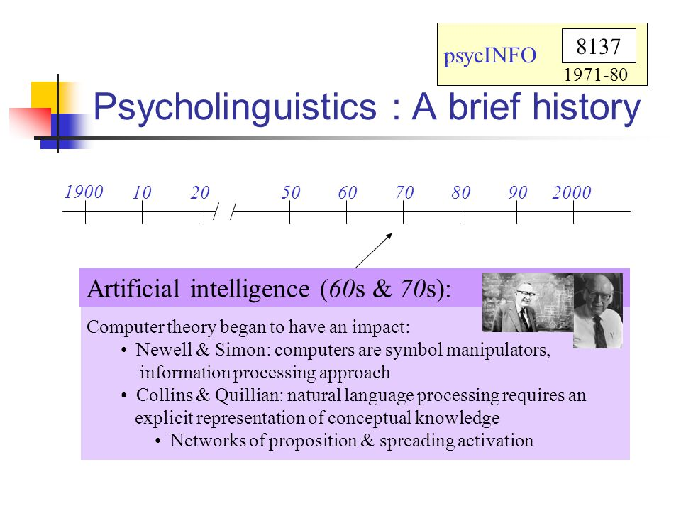 Psycholinguistics : A brief history 1900 102050607080902000 Artificial intelligence (60s & 70s): Computer theory began to have an impact: Newell & Sim