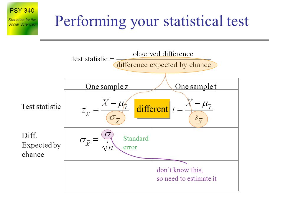 PSY 340 Statistics for the Social Sciences Performing your statistical test Test statistic Diff.