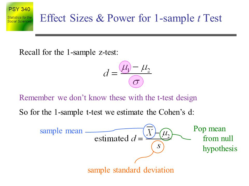 PSY 340 Statistics for the Social Sciences Effect Sizes & Power for 1-sample t Test Recall for the 1-sample z-test: Remember we don't know these with the t-test design So for the 1-sample t-test we estimate the Cohen's d: sample mean Pop mean from null hypothesis sample standard deviation