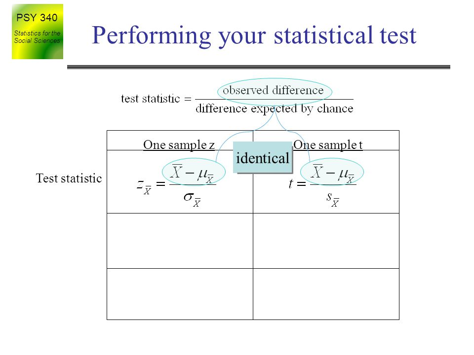 PSY 340 Statistics for the Social Sciences Next time Related samples t-tests Independent samples t-tests