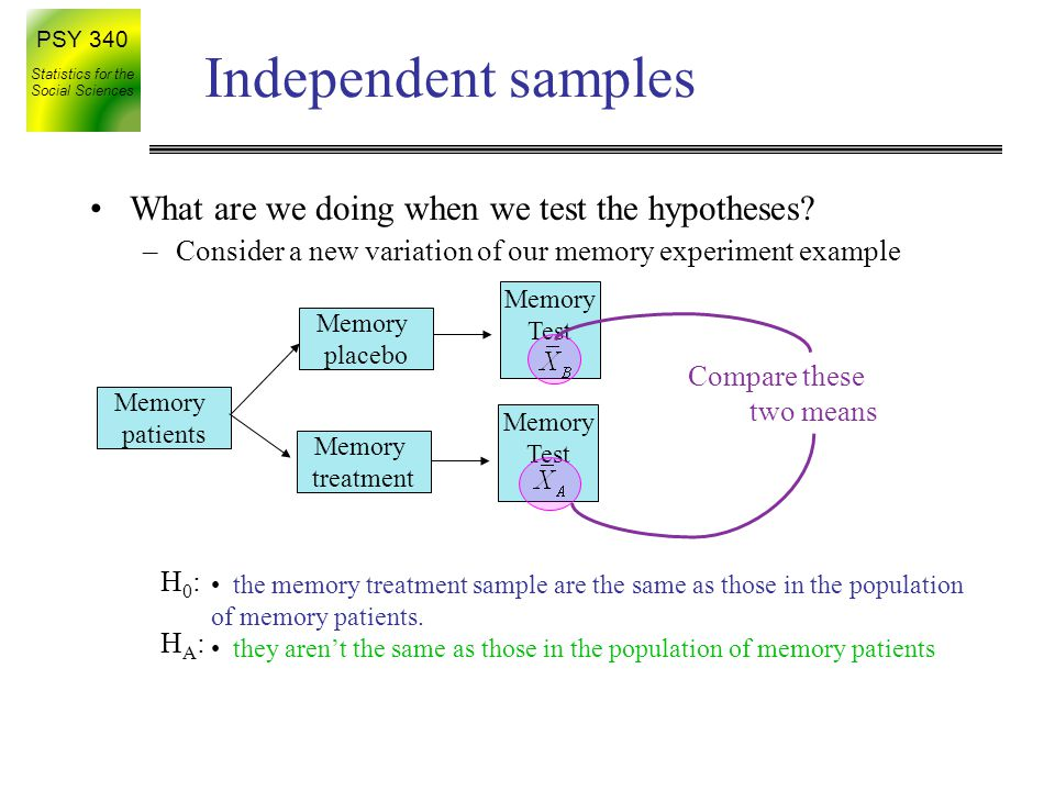 PSY 340 Statistics for the Social Sciences Independent samples What are we doing when we test the hypotheses.