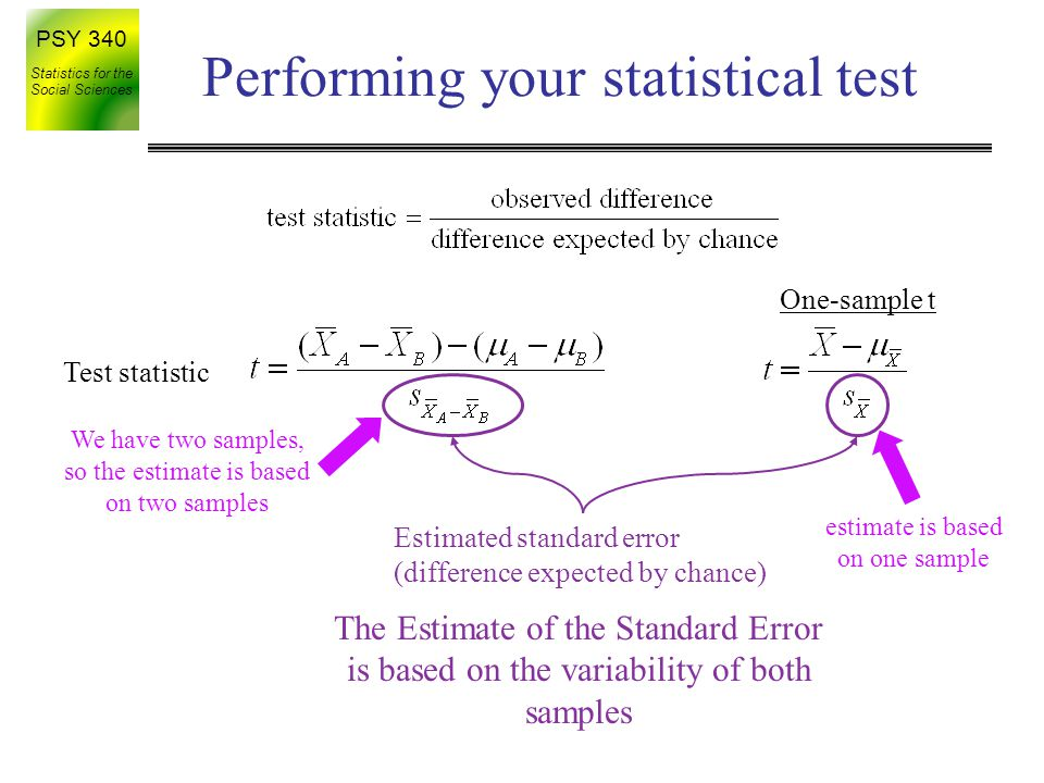 PSY 340 Statistics for the Social Sciences Performing your statistical test Test statistic One-sample t Estimated standard error (difference expected by chance) estimate is based on one sample We have two samples, so the estimate is based on two samples The Estimate of the Standard Error is based on the variability of both samples