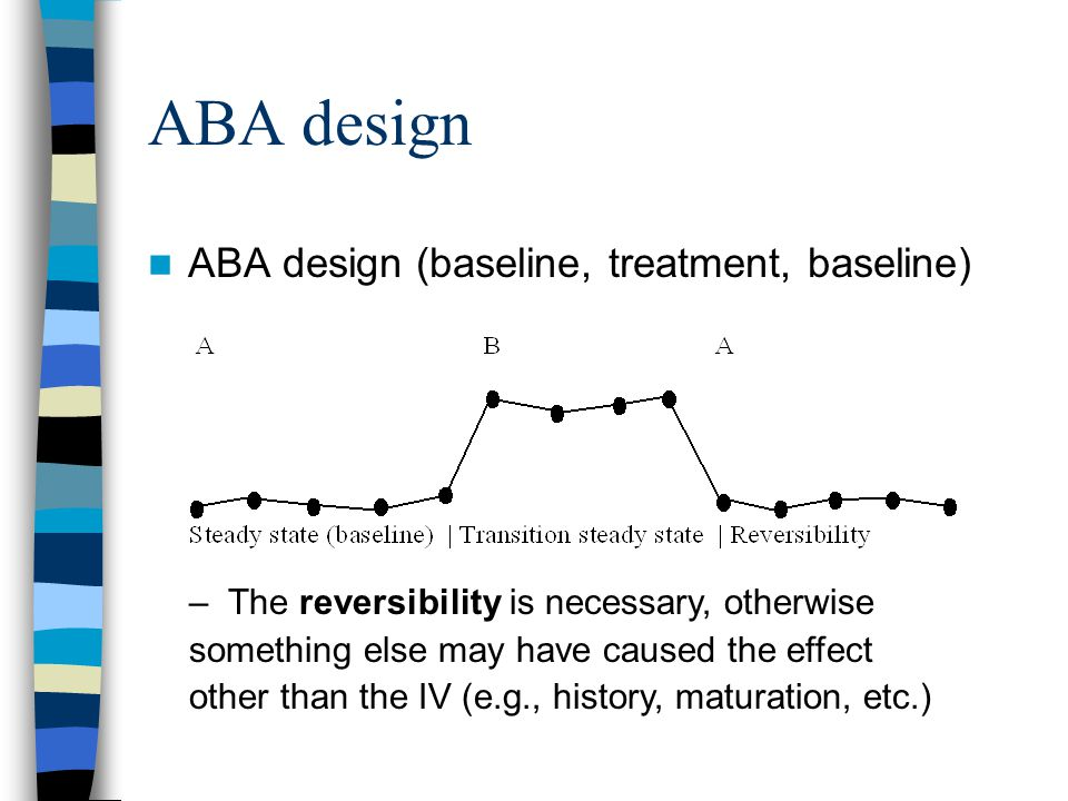 ABA design ABA design (baseline, treatment, baseline) – The reversibility is necessary, otherwise something else may have caused the effect other than
