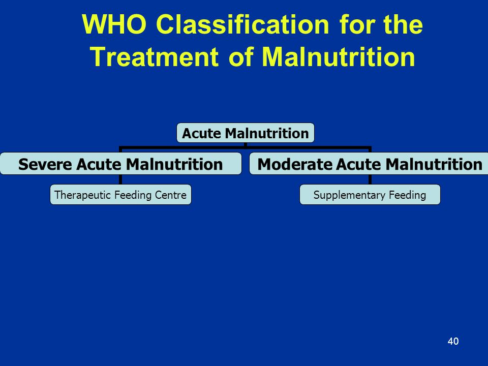 40 Acute Malnutrition Severe Acute Malnutrition Therapeutic Feeding Centre Moderate Acute Malnutrition Supplementary Feeding WHO Classification for th