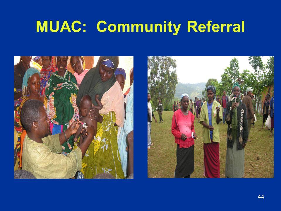 44 MUAC: Community Referral
