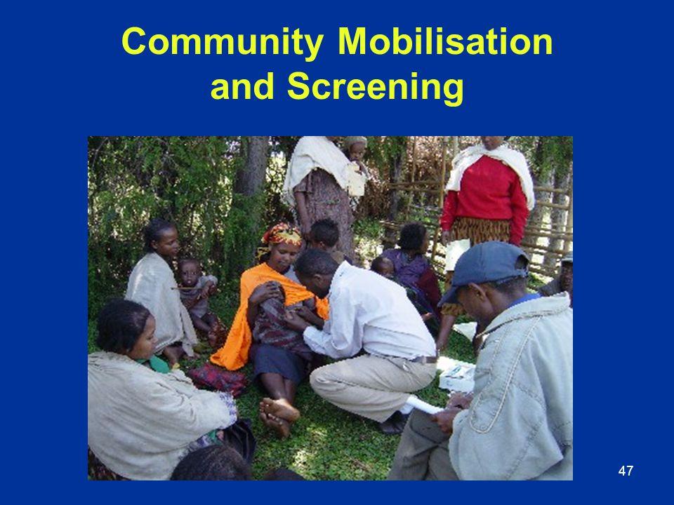 47 Community Mobilisation and Screening