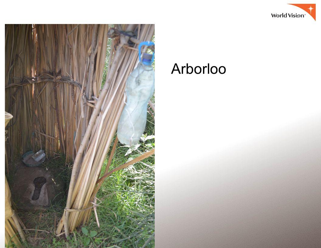 Arborloo