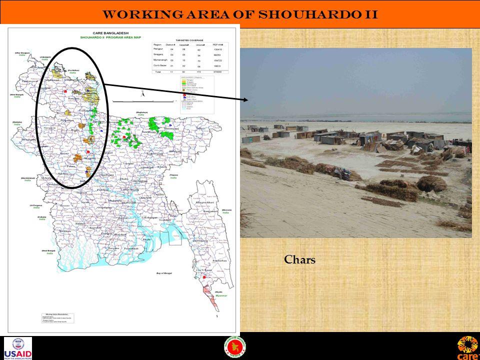 Working Area of SHOUHARDO II Chars