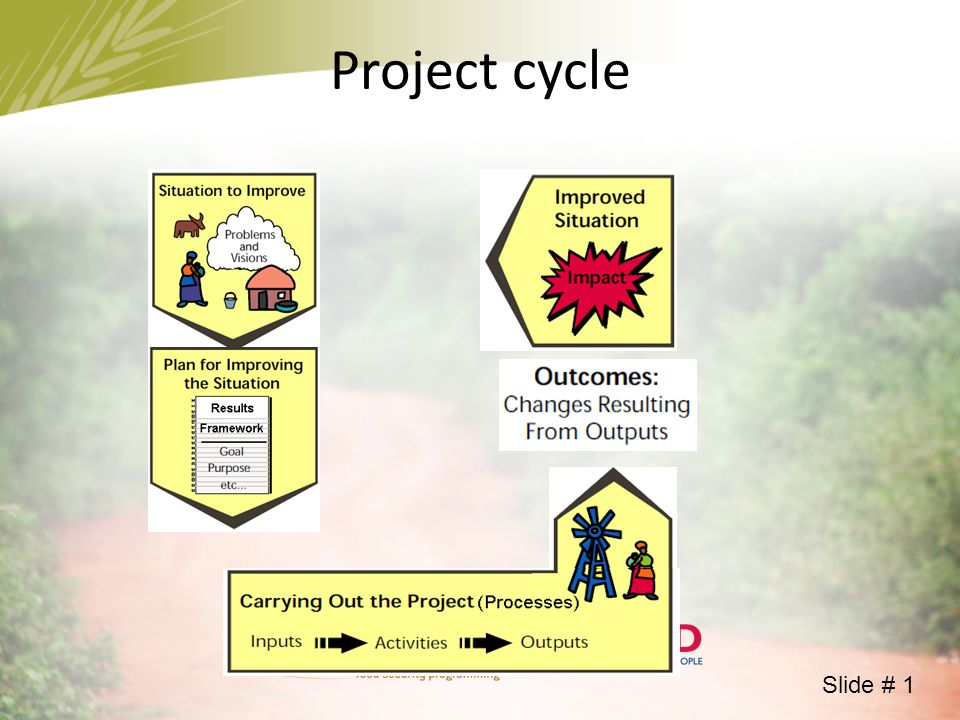 Project cycle Slide # 1