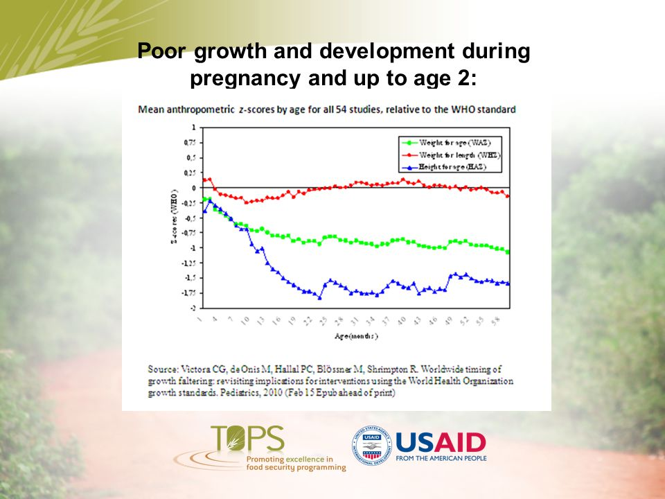 Poor growth and development during pregnancy and up to age 2: