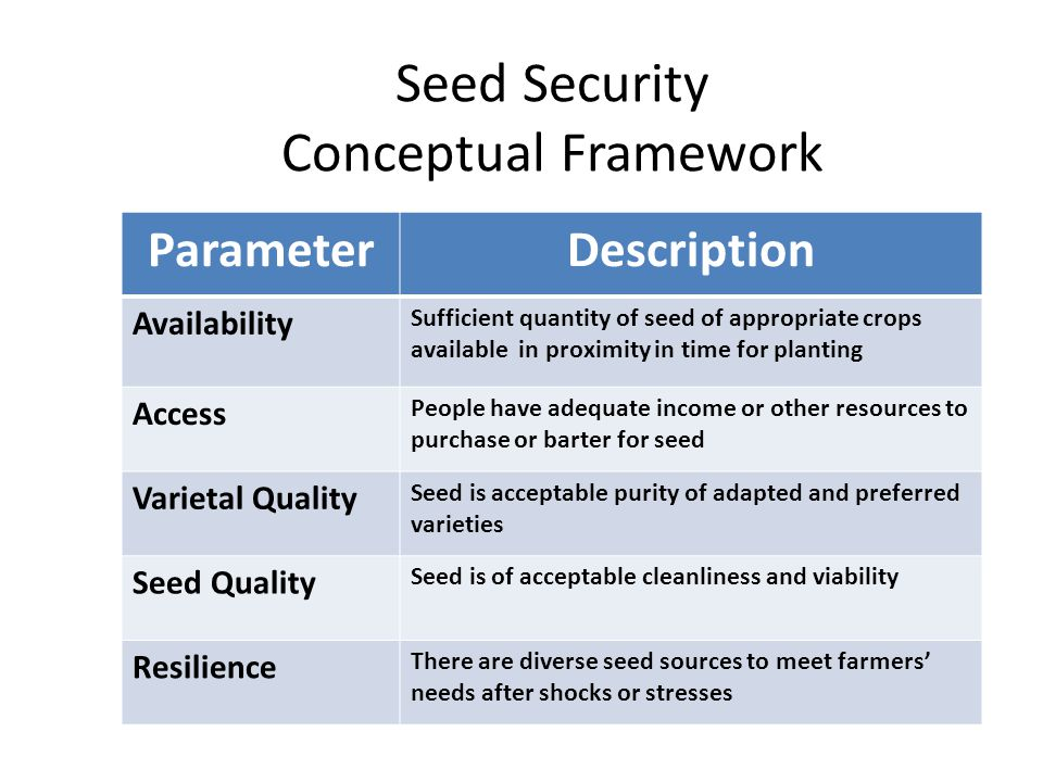 Seed System Security Description & Diagnosis Assess Analyze Interpret Recommend