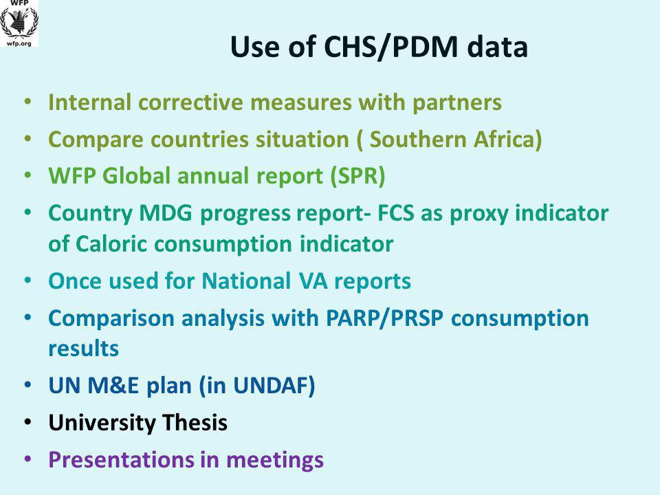 Use of CHS/PDM data Internal corrective measures with partners Compare countries situation ( Southern Africa) WFP Global annual report (SPR) Country M
