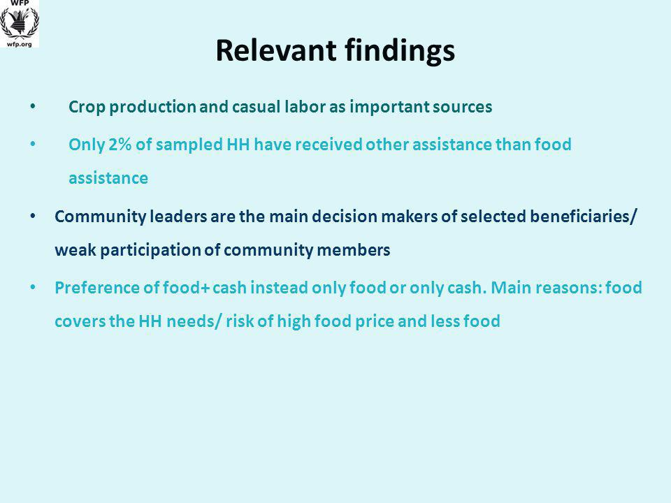 Relevant findings Crop production and casual labor as important sources Only 2% of sampled HH have received other assistance than food assistance Community leaders are the main decision makers of selected beneficiaries/ weak participation of community members Preference of food+ cash instead only food or only cash.