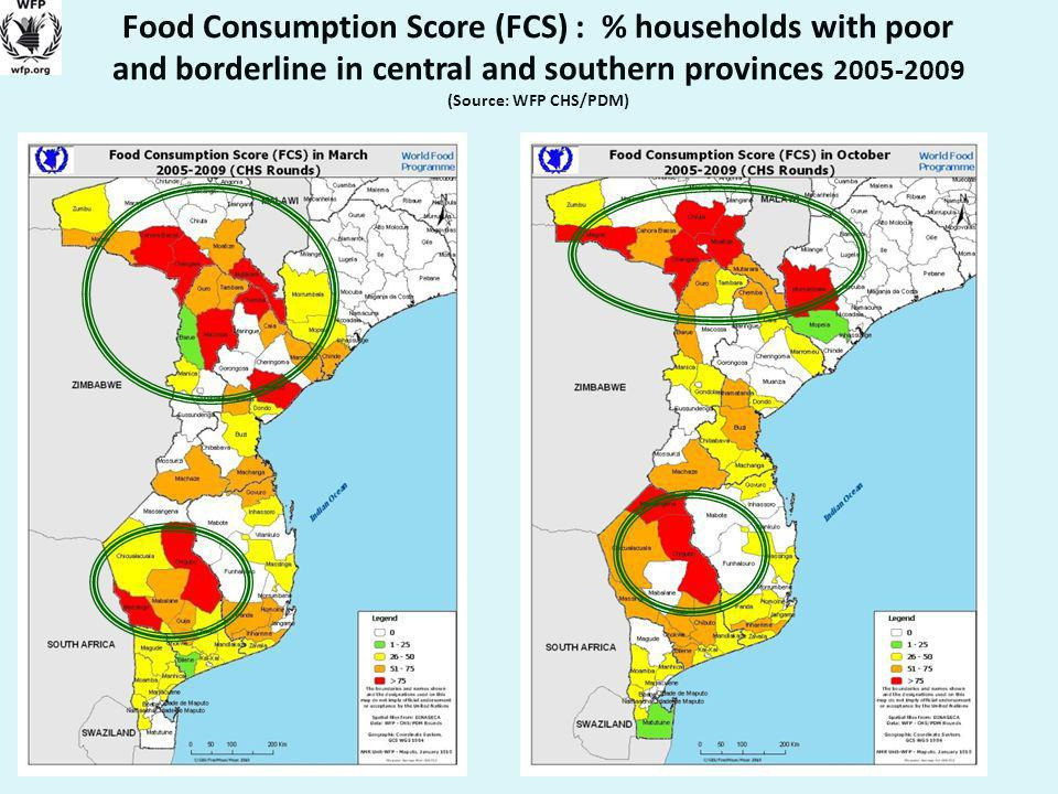 Food Consumption Score (FCS) : % households with poor and borderline in central and southern provinces 2005-2009 (Source: WFP CHS/PDM)